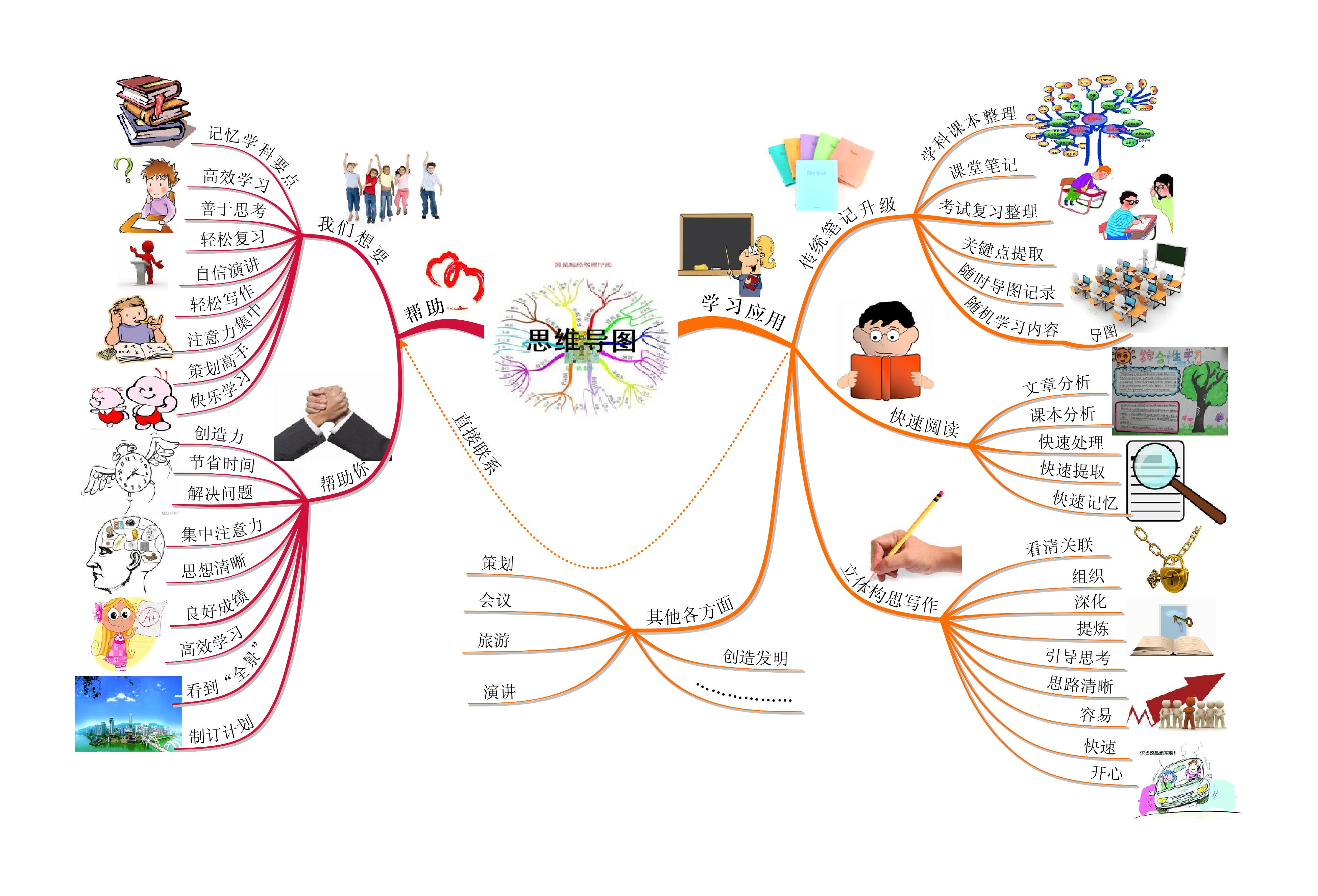 工程队组织结构框架图